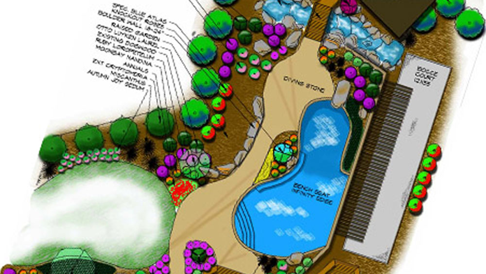 Landscape design concept by O'Neill Landscape Group for a Woodstock, GA back yard.